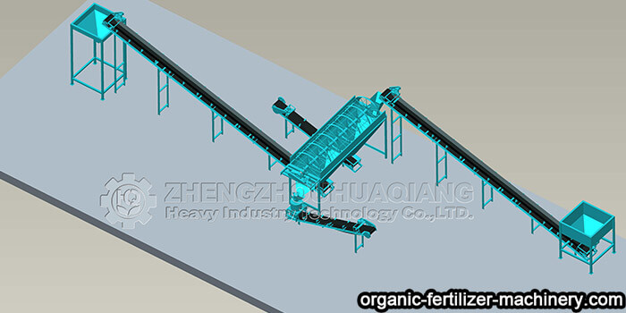 Selection and comparison of granule and powder organic fertilizer equipment