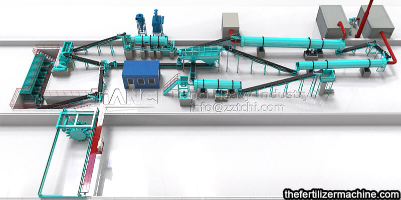 Production process flow that must be understood to make organic fertilizer