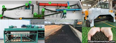 Bio-organic fertilizer production process