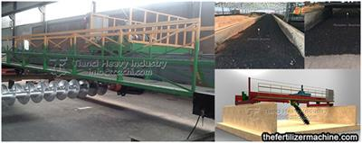 Application of Double-screws Turning Machine in Organic Fertilizer manufacturing process
