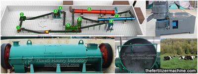 How to choose cow dung organic fertilizer machine manufacturers?