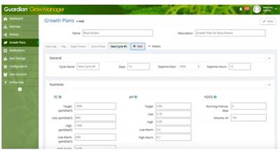 Guardian - Grow Manager Automation Software