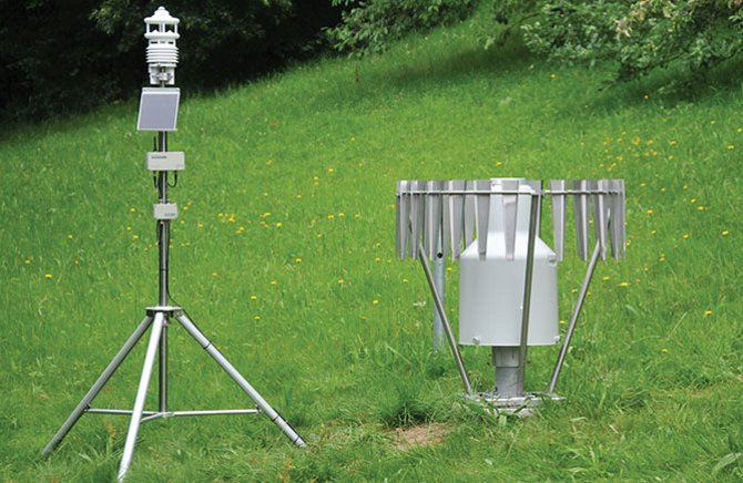 Meteorological sensors for agricultural meteorology sector - Monitoring and Testing - Agriculture Monitoring and Testing