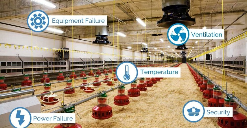 Remote environmental monitoring systems  for livestock - Agriculture - Livestock