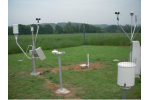 CimAGRO - Automatic Agro Weather Station
