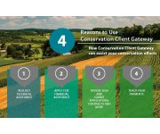 New USDA Portal Enables Farmers, Ranchers to Request Conservation Assistance Online