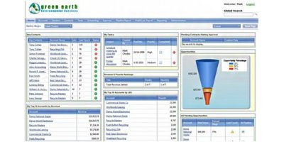 BizCRM - Customer Relationship Management(CRM) Solution Software