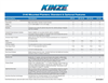 Kinze - Model 3110 - Row Crop Planters Specifications Brochure