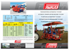 FUTURA - Automatic Transplanter Brochure