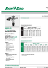 Model M20VH-PM - 1/2` Impact Sprinklers Brochure