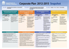 Corporate Plan Snapshot Brochure