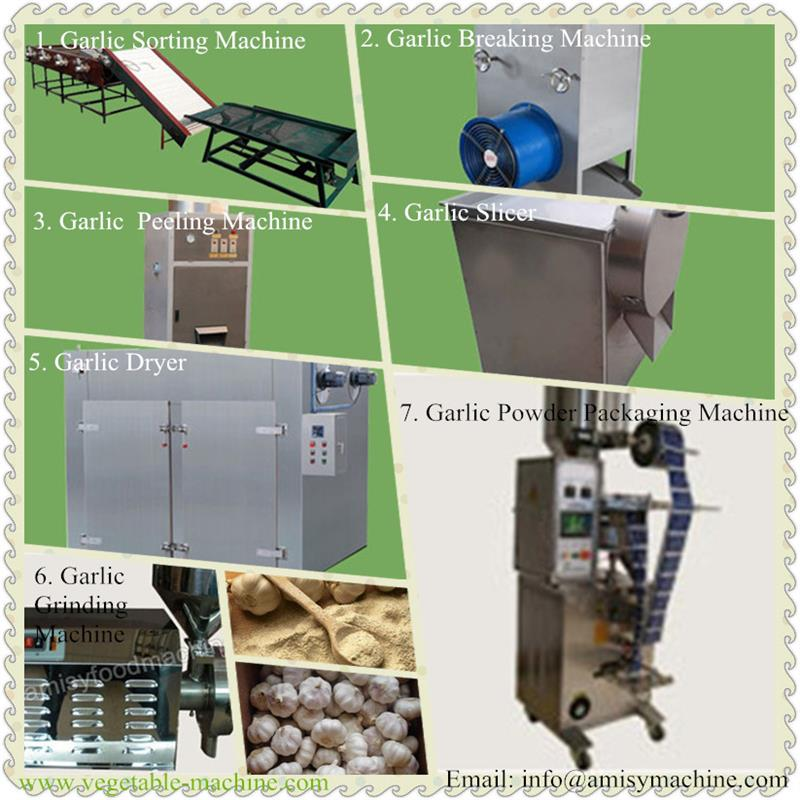 Supply Garlic Powder Making Equipment Unit