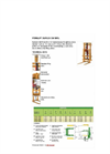 Duplex - Model CM 5DLS - Hydraulic Forklift for Small Power Tractors Brochure