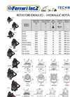 FR - Hydraulic Rotators Datasheet