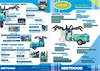 Twist Air - Semi-Mounted Sprayer- Brochure