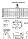 Measurements ZRC- Brochure