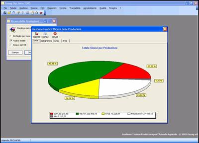Gesag - Version Gtp.farm - Integrated Production Management Software