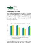 TFA Farm Rent Analysis 2014 to 2016 - Brochure