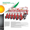 Model Axe - Mounted Precision Pneumatic Planter Brochure