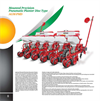 Disc Mounted Precision Pneumatic Planter- Brochure
