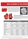 Model 6061T6 - 3 Point Hitch Leaf And Debris Blower Brochure