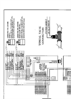 Model Pro Soil - Soil Water Moisture Level Control Controller Brochure