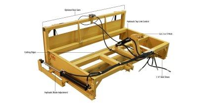 DoMor - HA Series - Dura-Grader - Dura-Grader by DoMor Equipment