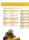 Stander - Stand-On Mowing Mowers Technical Specifications