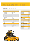 Stander Intensity - I - Extra-Compact Stand-On Mowing Mower Technical Specifications