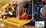 HY-CRACK - Model HC1X - Log Splitter