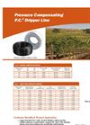 Classic - Thinwall Dripline Brochure
