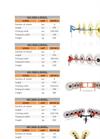 Hay Rake Technical Datasheet