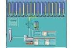 PCM - Version HMI - Feedmill Batching Software