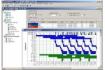 Finite Capacity Scheduling (FCS) Software