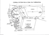 Corral System for a Cow-Calf Operation - Brochure