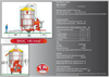 BASIC - Model 140 - Mobile or Stationary Grain Dryer Brochure