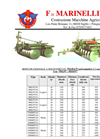 Model PMLPT Series - Trailed Disc Harrow Brochure