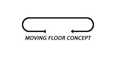 Moving Floor AB