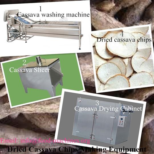 AZEUS - Supply Dried Cassava Chips Making Equipment