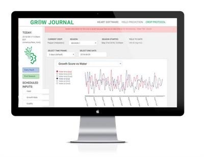 Motorleaf Grow Journal - Greenhouse Operations Track Software