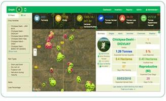 SmartFarm - Complete Farm Management Solution Software