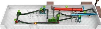 Huaqiang Fertilizermachine - Model 1 - Organic Fertilizer Production Line
