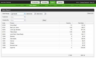 AgSIghts - Retail Inventory Sales Management Software