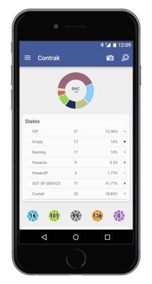 ConTrak - Optimizes Cold Chain Management App